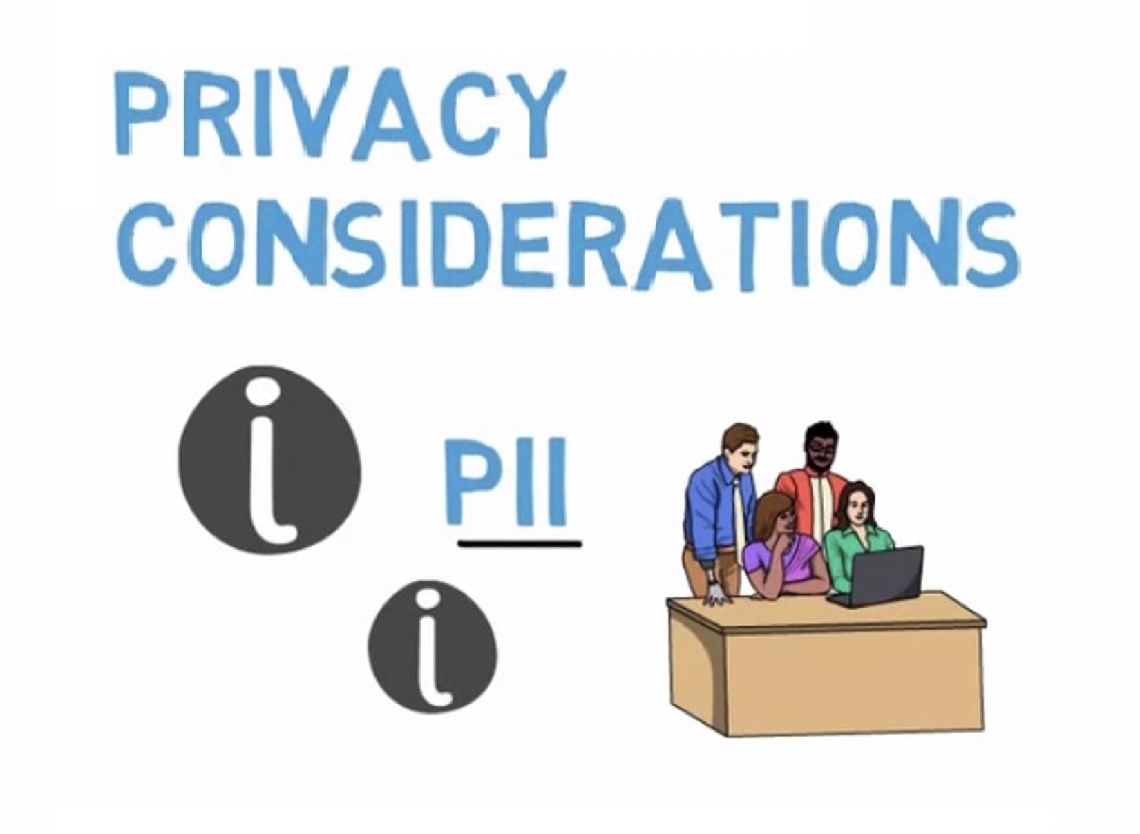 Text reading 'Privacy Considerations' above illustration of people working around a desk and the word 'PII' next two them with two information icons